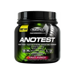 Anotest Performance Series 284 GR